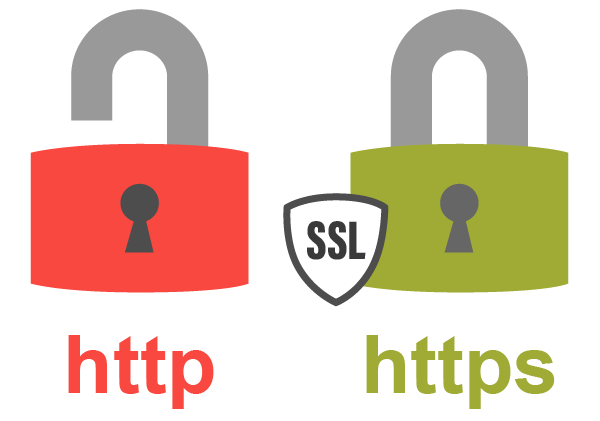 SSL – The website padlock what does it mean?